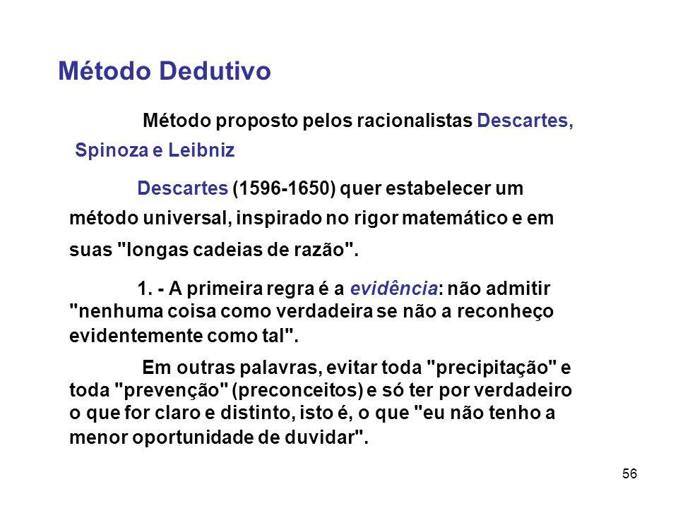 Método Dedutivo Método proposto pelos racionalistas Descartes, Spinoza e Leibniz.