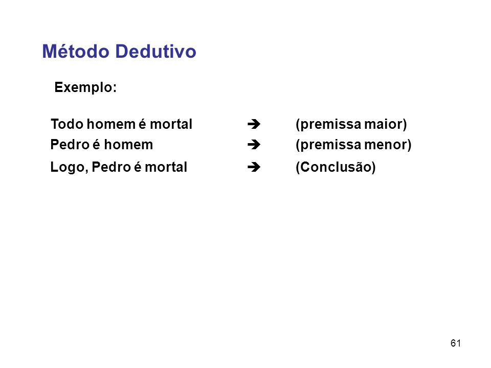 Método Dedutivo Exemplo: Todo homem é mortal  (premissa maior)