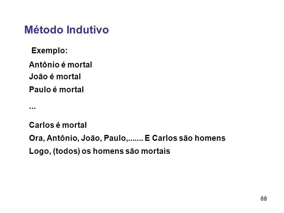 Método Indutivo Exemplo: Antônio é mortal João é mortal Paulo é mortal