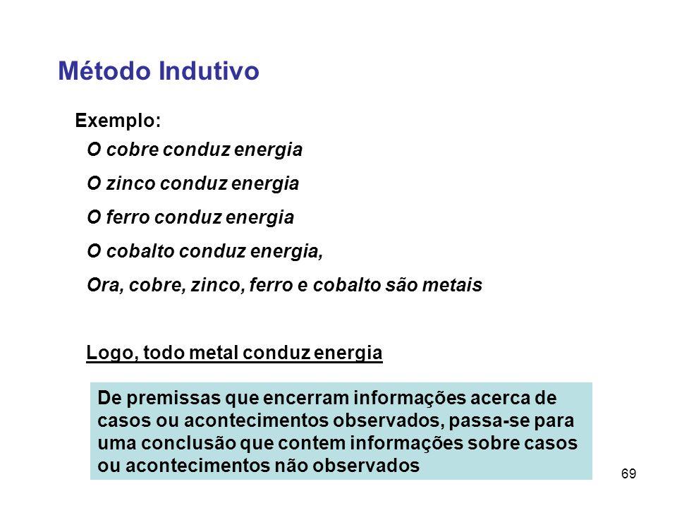 Método Indutivo Exemplo: O cobre conduz energia O zinco conduz energia
