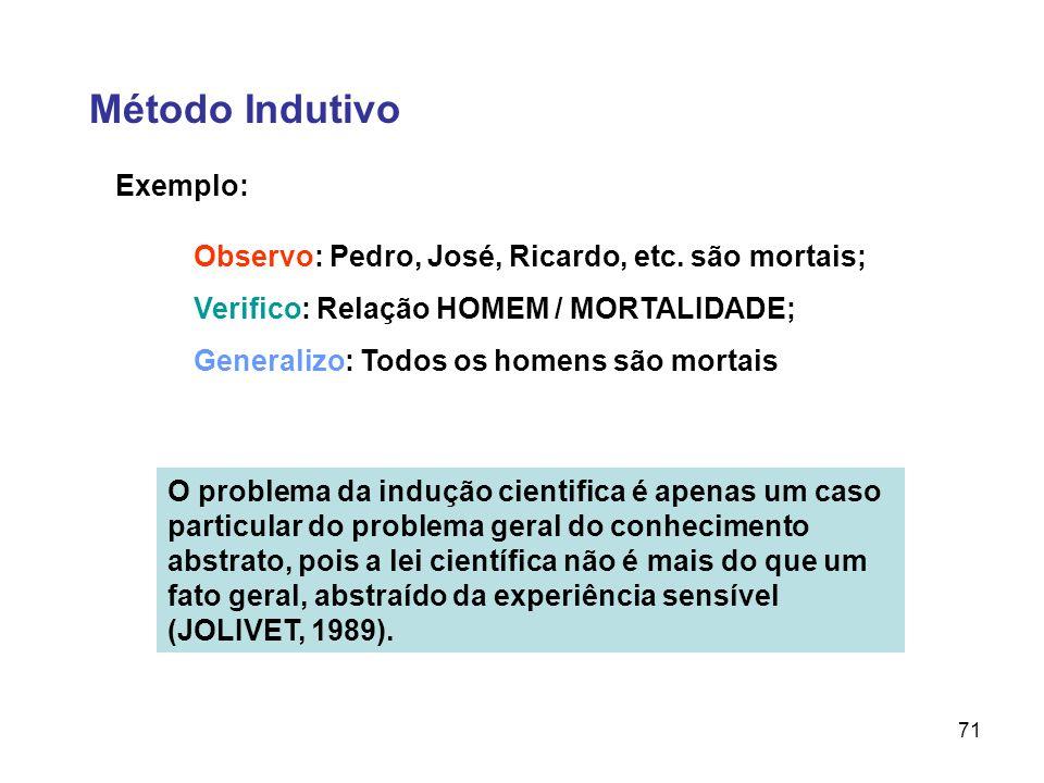 Método Indutivo Exemplo: