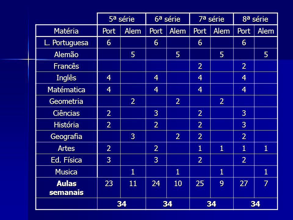 5ª série 6ª série. 7ª série. 8ª série. Matéria. Port. Alem. L. Portuguesa. 6. Alemão. 5. Francês.