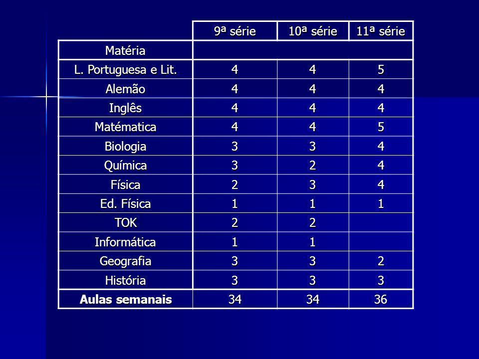 9ª série 10ª série. 11ª série. Matéria. L. Portuguesa e Lit. 4. 5. Alemão. Inglês. Matématica.