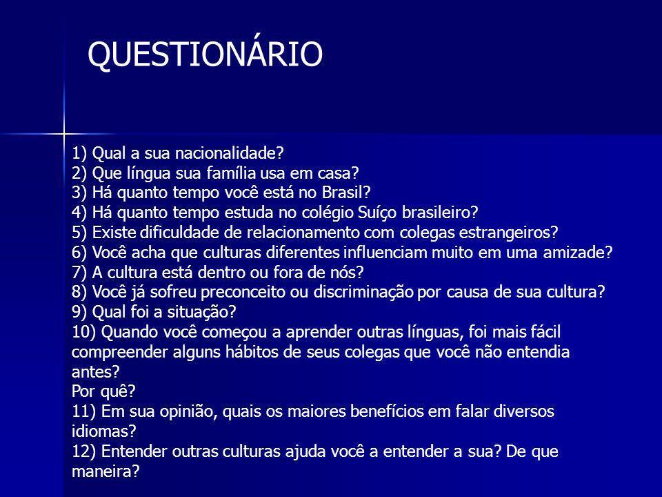 QUESTIONÁRIO 1) Qual a sua nacionalidade