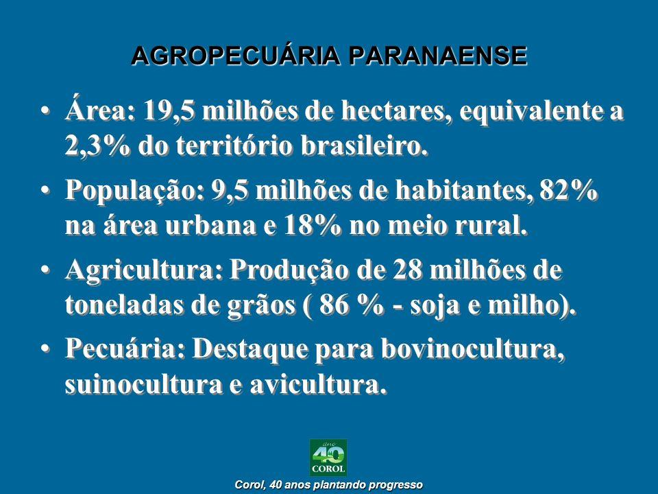 AGROPECUÁRIA PARANAENSE