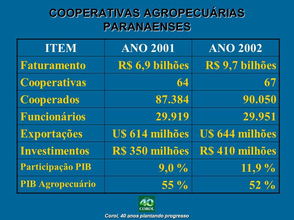 COOPERATIVAS AGROPECUÁRIAS PARANAENSES