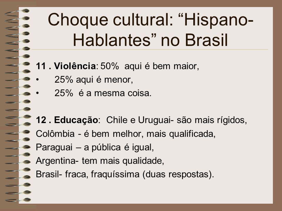 Choque cultural: Hispano- Hablantes no Brasil