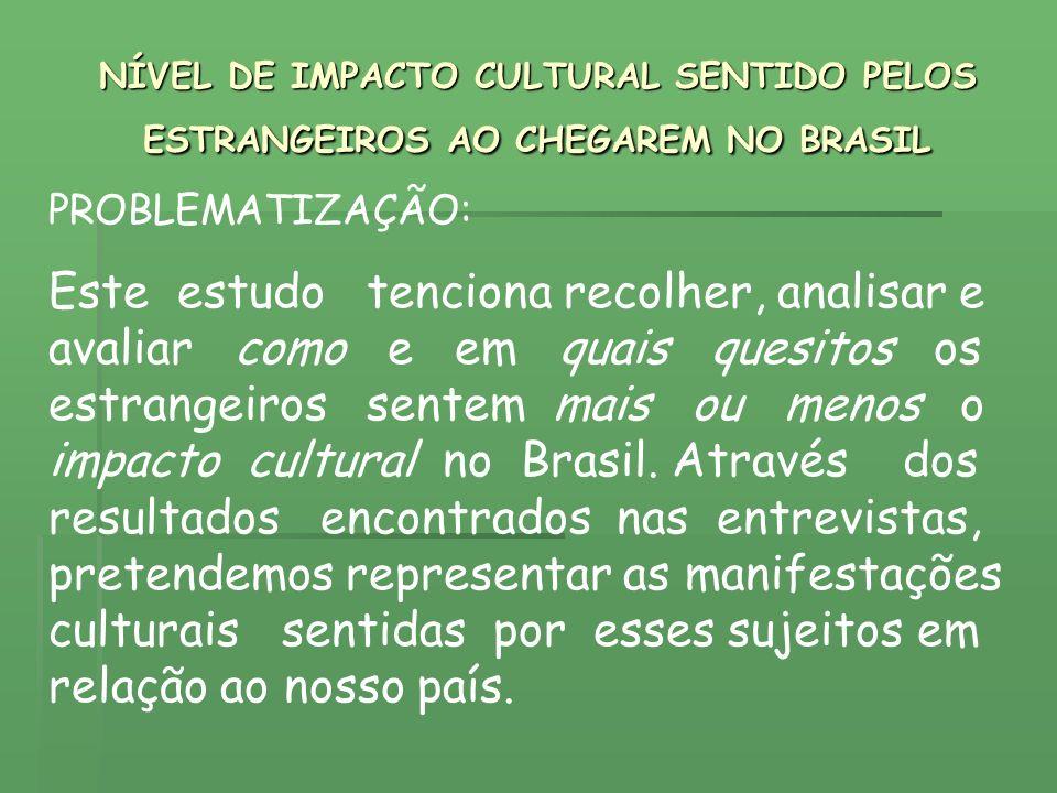 NÍVEL DE IMPACTO CULTURAL SENTIDO PELOS ESTRANGEIROS AO CHEGAREM NO BRASIL