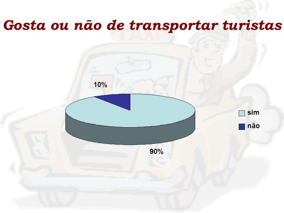 Gosta ou não de transportar turistas