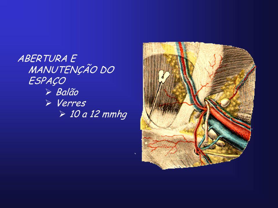 ABERTURA E MANUTENÇÃO DO ESPAÇO Balão Verres 10 a 12 mmhg