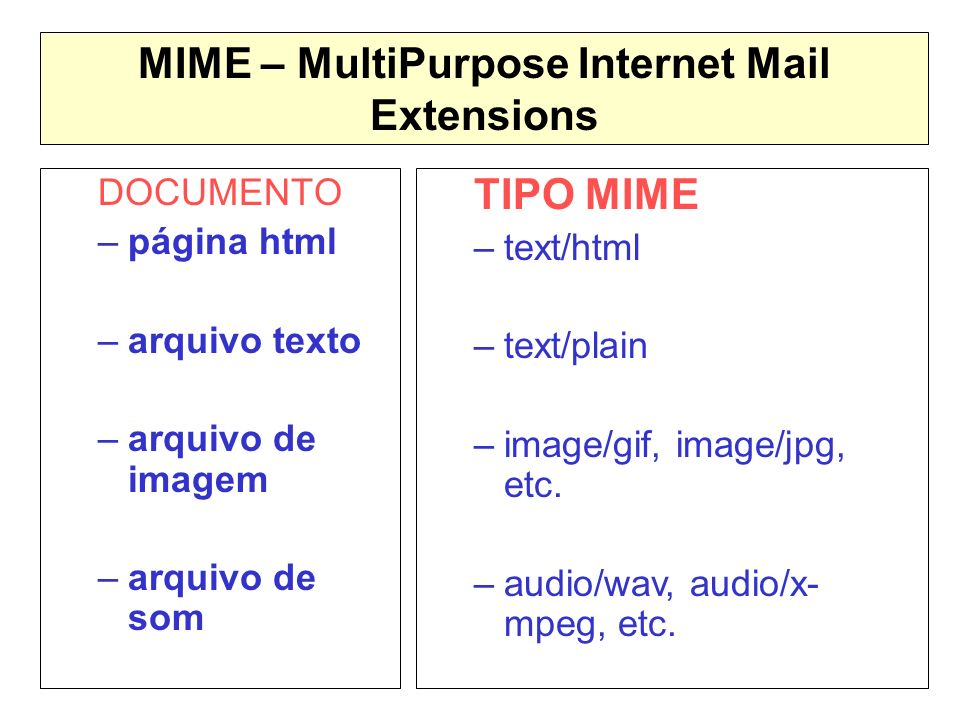 MIME – MultiPurpose Internet Mail Extensions