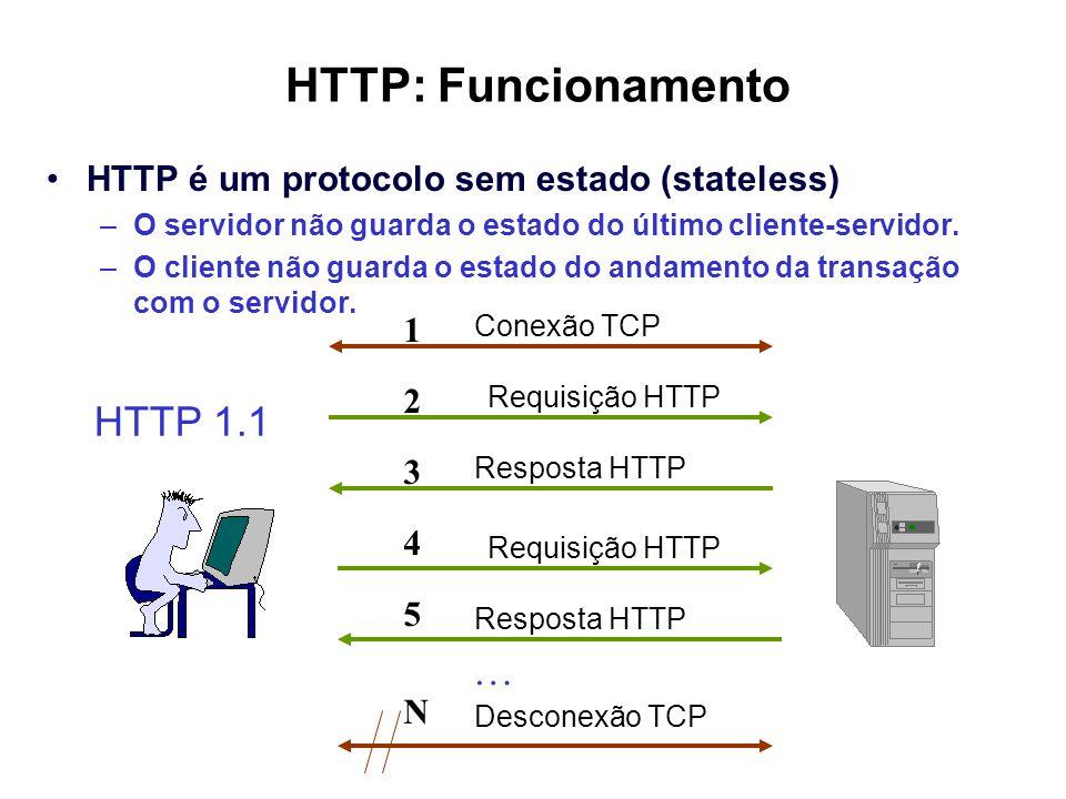 HTTP: Funcionamento HTTP 1.1 …