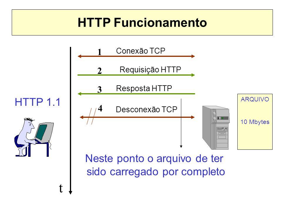 t HTTP Funcionamento HTTP 1.1 Neste ponto o arquivo de ter