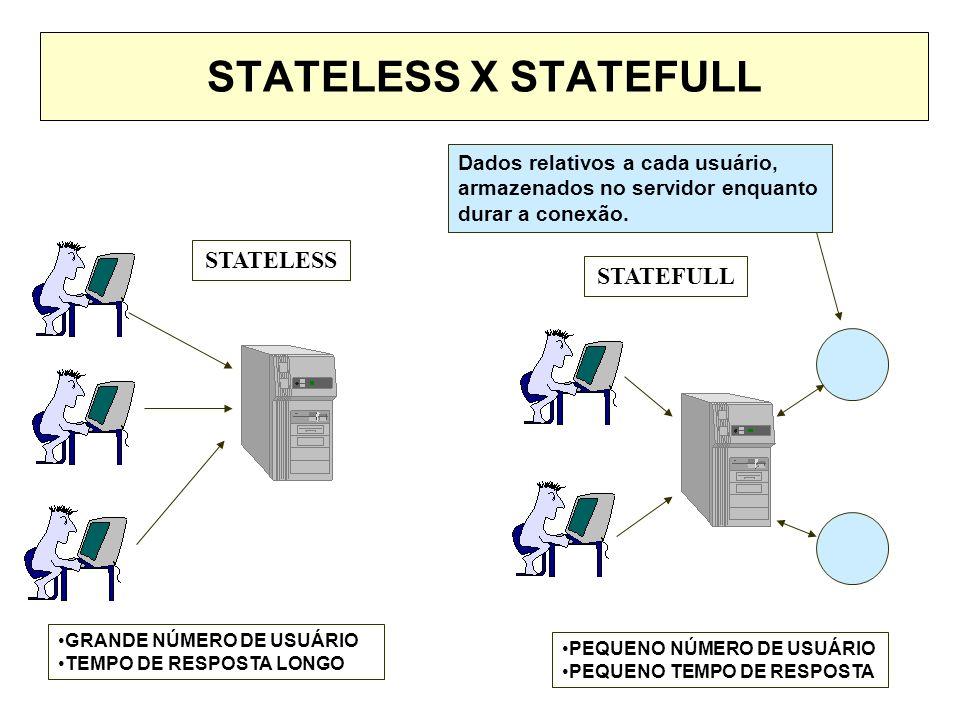 STATELESS X STATEFULL STATELESS STATEFULL