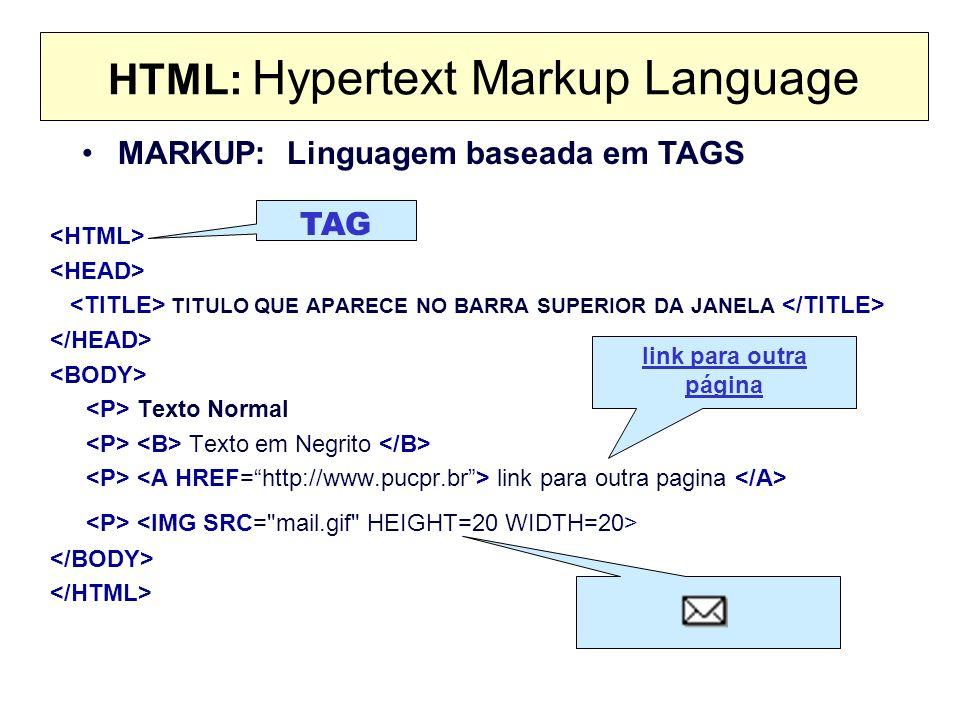 HTML: Hypertext Markup Language