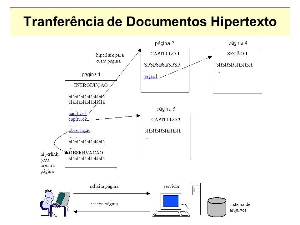 Tranferência de Documentos Hipertexto