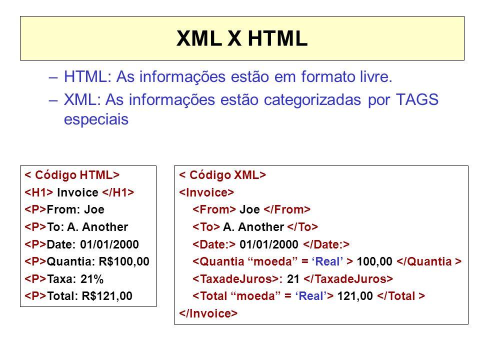 XML X HTML HTML: As informações estão em formato livre.