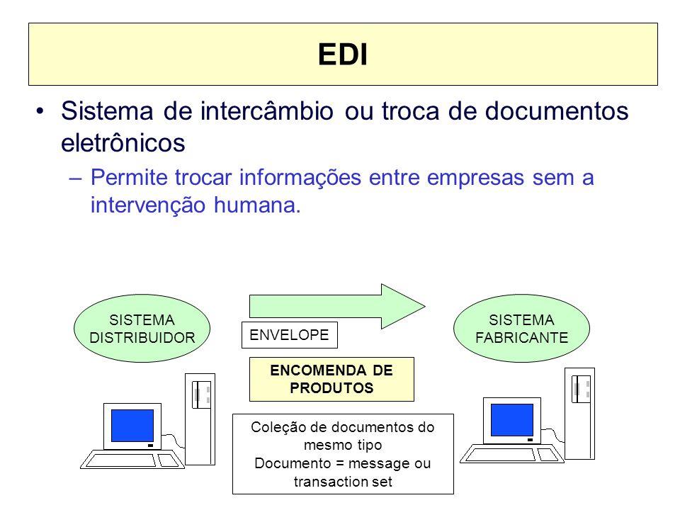 EDI Sistema de intercâmbio ou troca de documentos eletrônicos