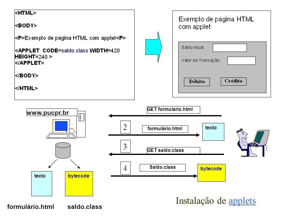 Instalação de applets 1 2 3 4 www.pucpr.br formulário.html saldo.class
