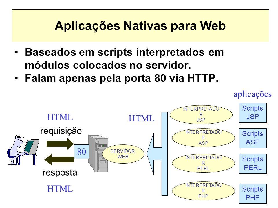Aplicações Nativas para Web