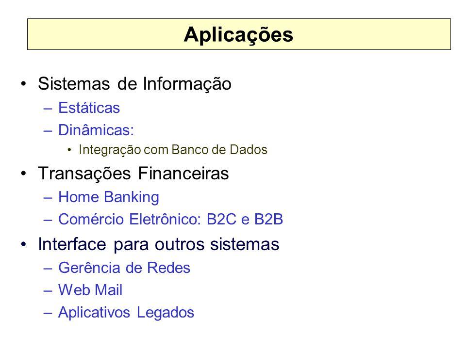 Aplicações Sistemas de Informação Transações Financeiras