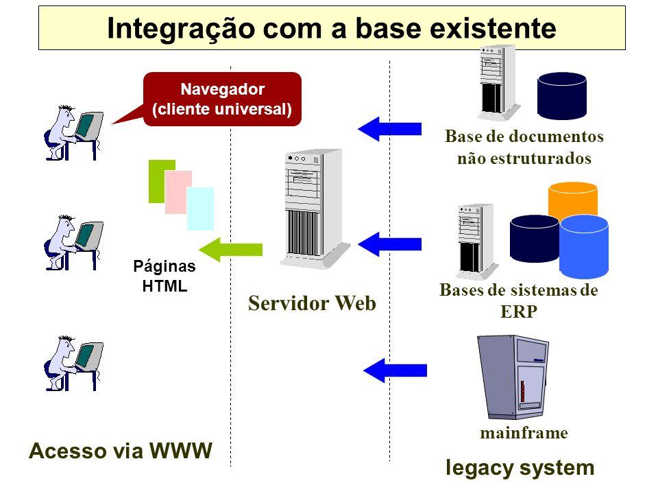 Integração com a base existente