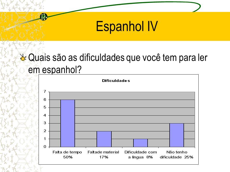 Espanhol IV Quais são as dificuldades que você tem para ler em espanhol