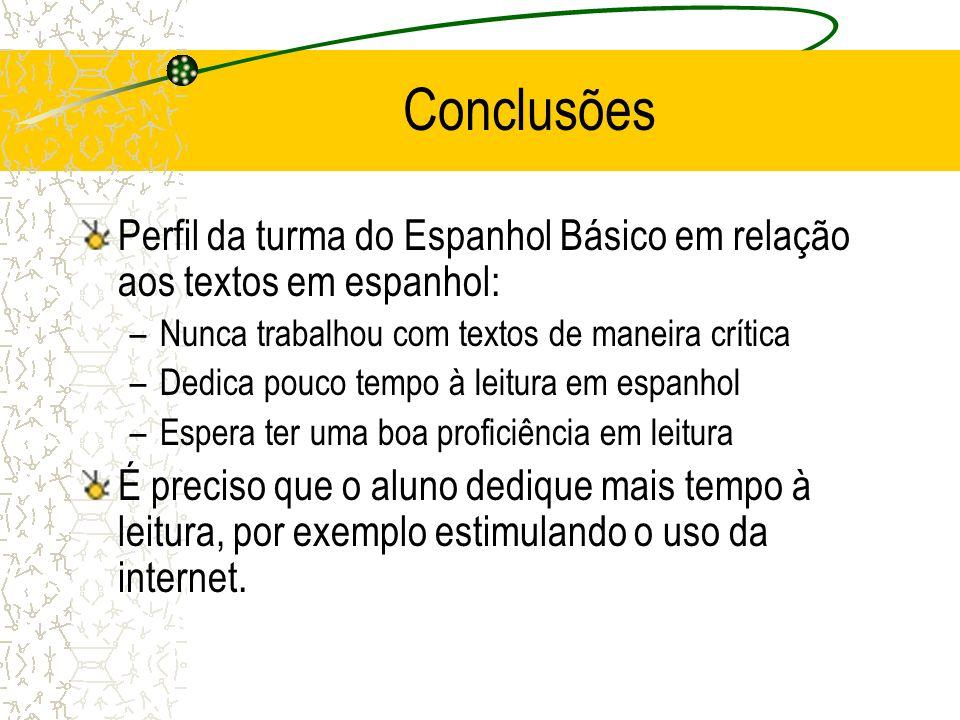 Conclusões Perfil da turma do Espanhol Básico em relação aos textos em espanhol: Nunca trabalhou com textos de maneira crítica.