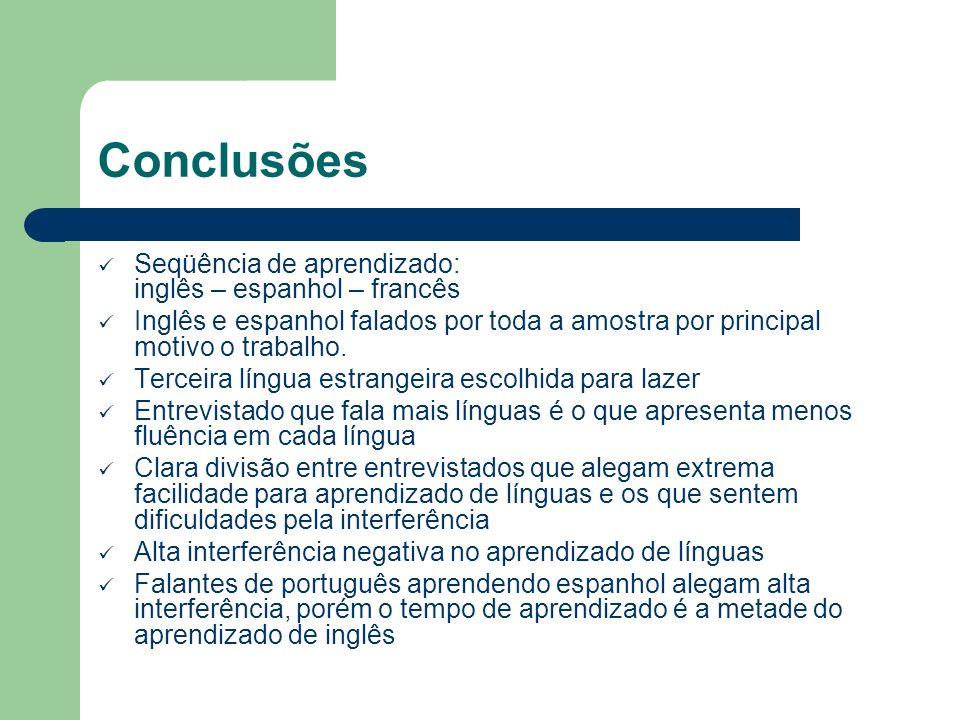 Conclusões Seqüência de aprendizado: inglês – espanhol – francês
