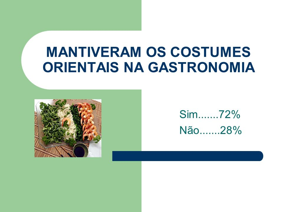 MANTIVERAM OS COSTUMES ORIENTAIS NA GASTRONOMIA