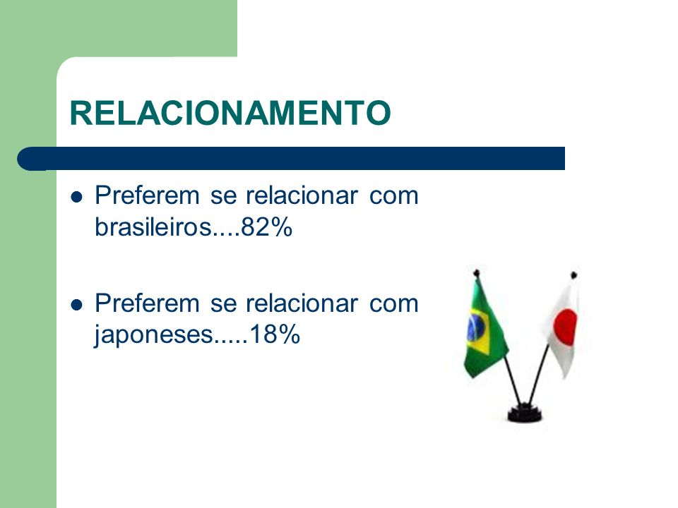 RELACIONAMENTO Preferem se relacionar com brasileiros....82%