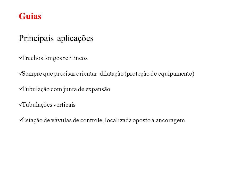 Principais aplicações