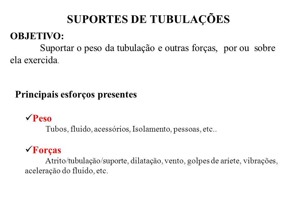 SUPORTES DE TUBULAÇÕES