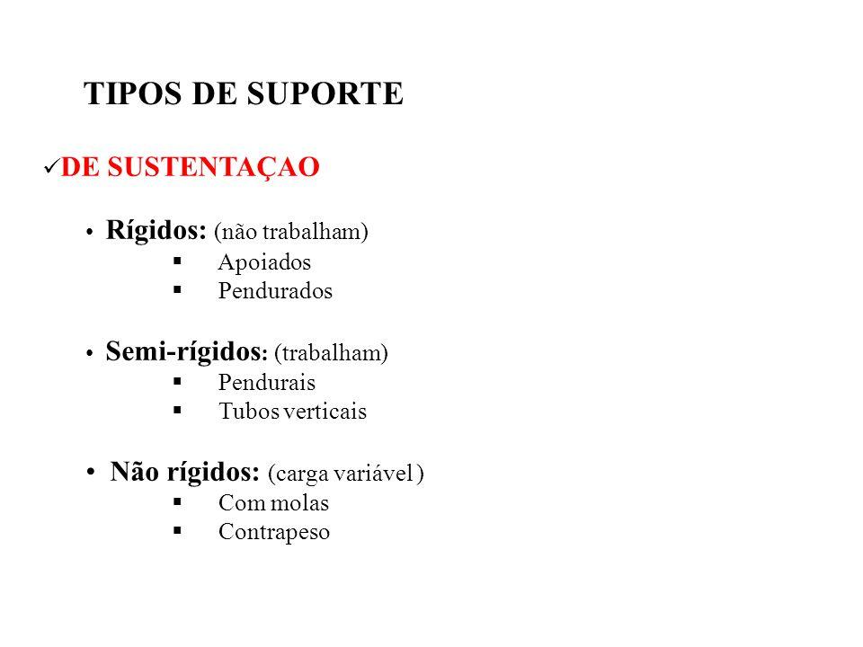 TIPOS DE SUPORTE Não rígidos: (carga variável ) DE SUSTENTAÇAO