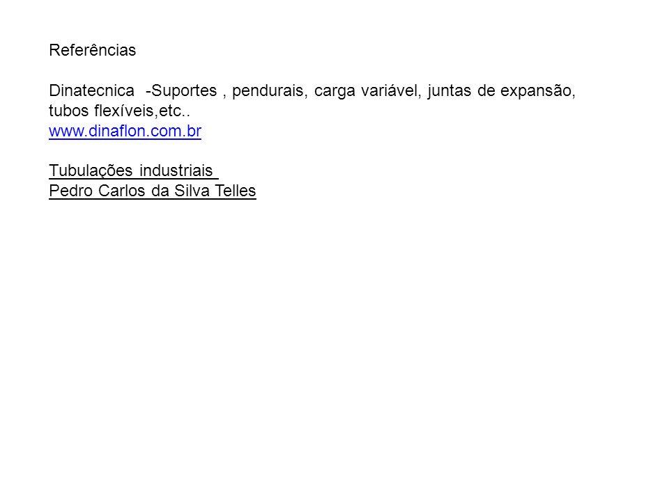Referências Dinatecnica -Suportes , pendurais, carga variável, juntas de expansão, tubos flexíveis,etc..