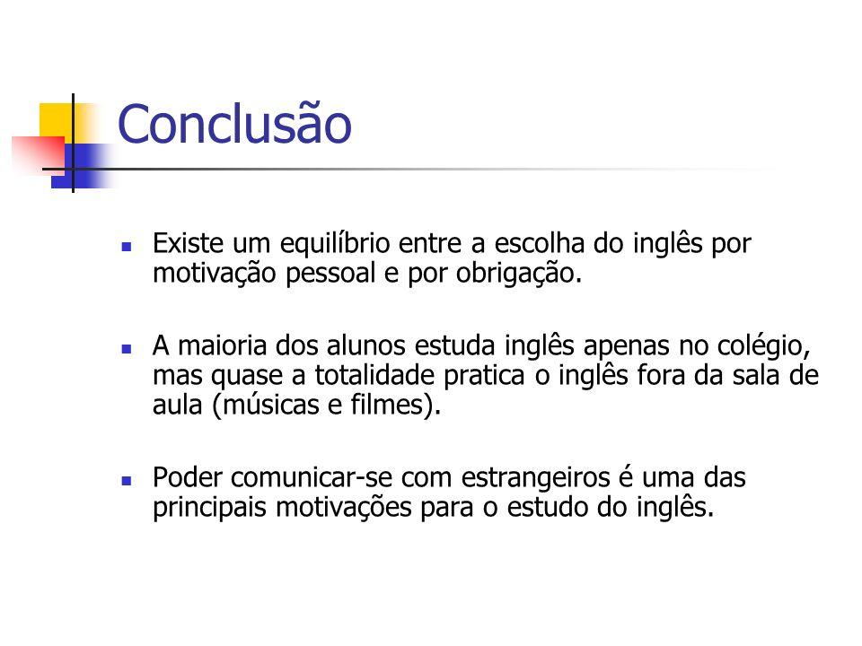 Conclusão Existe um equilíbrio entre a escolha do inglês por motivação pessoal e por obrigação.