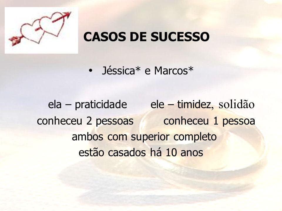 CASOS DE SUCESSO Jéssica* e Marcos*