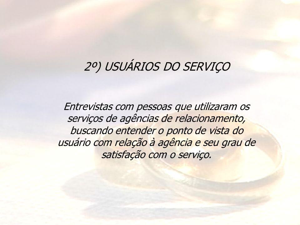 2º) USUÁRIOS DO SERVIÇO