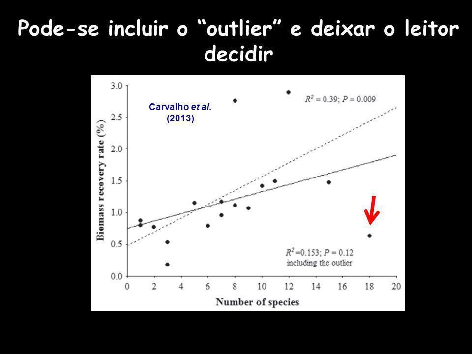 Pode-se incluir o outlier e deixar o leitor decidir