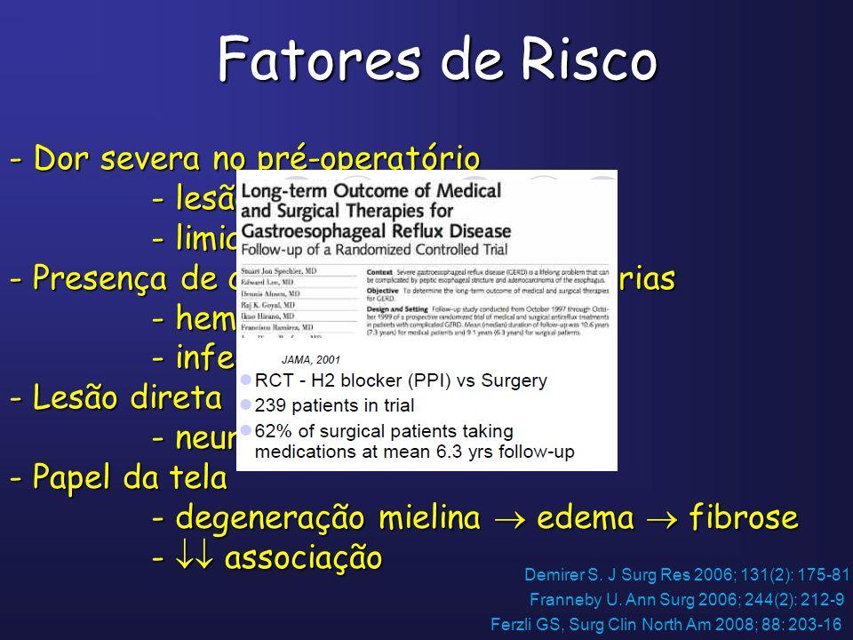 Fatores de Risco Dor severa no pré-operatório - lesão nervosa prévia