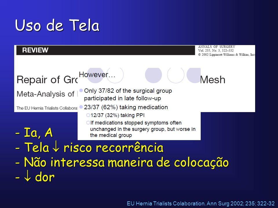 Uso de Tela Ia, A Tela  risco recorrência