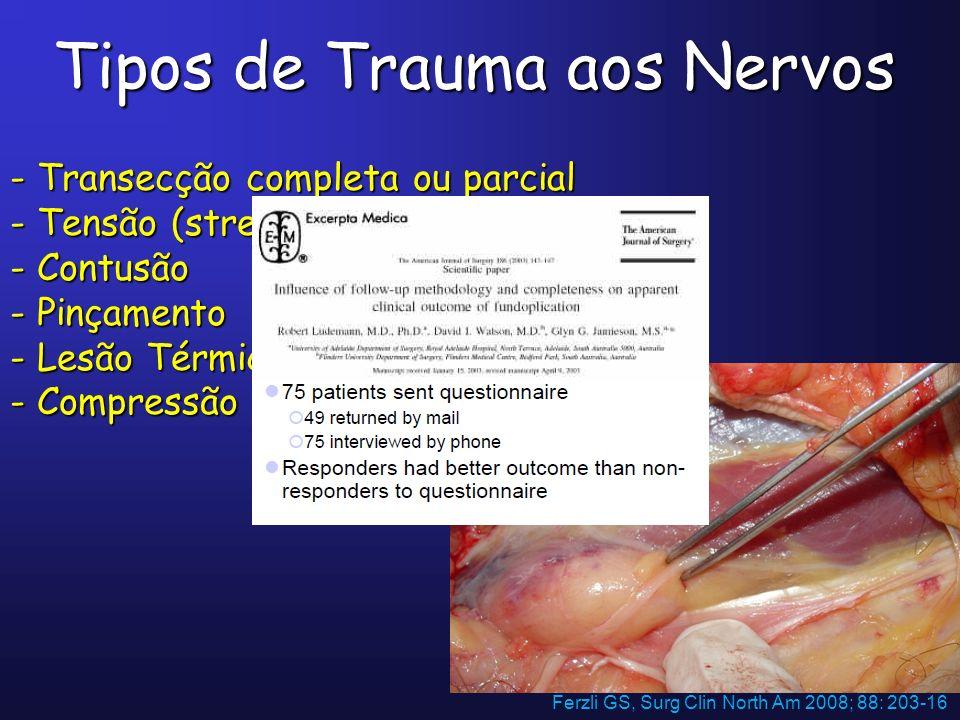 Tipos de Trauma aos Nervos