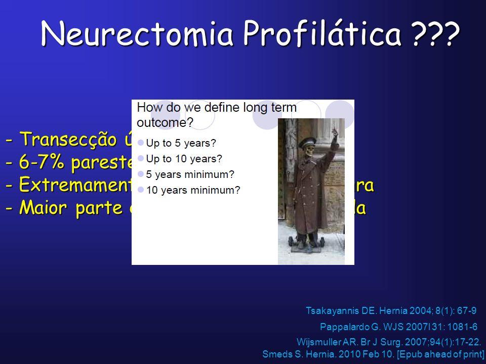 Neurectomia Profilática