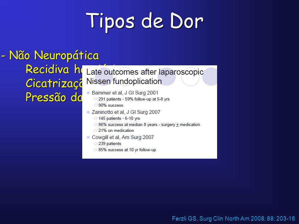 Tipos de Dor Não Neuropática Recidiva herniária