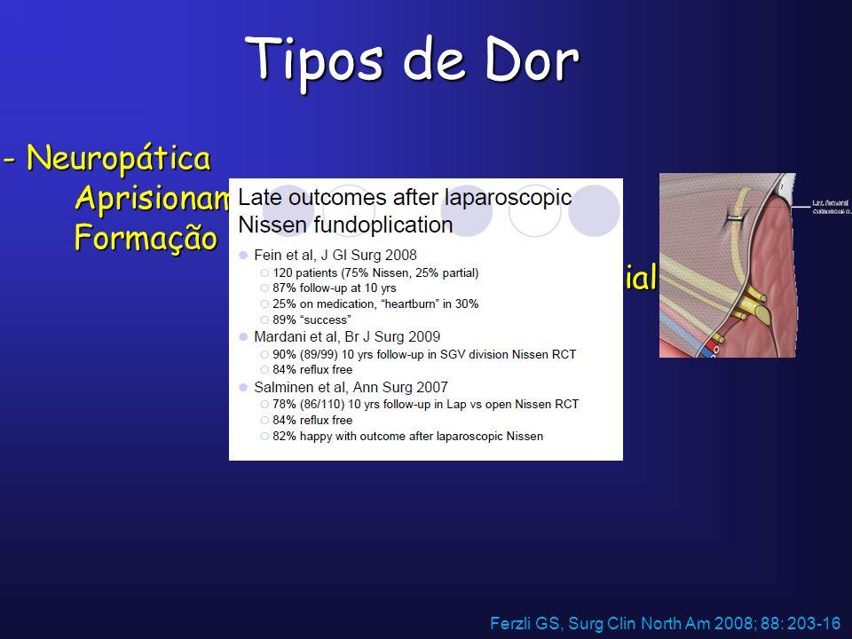 Tipos de Dor Neuropática Aprisionamento suturas/stappler