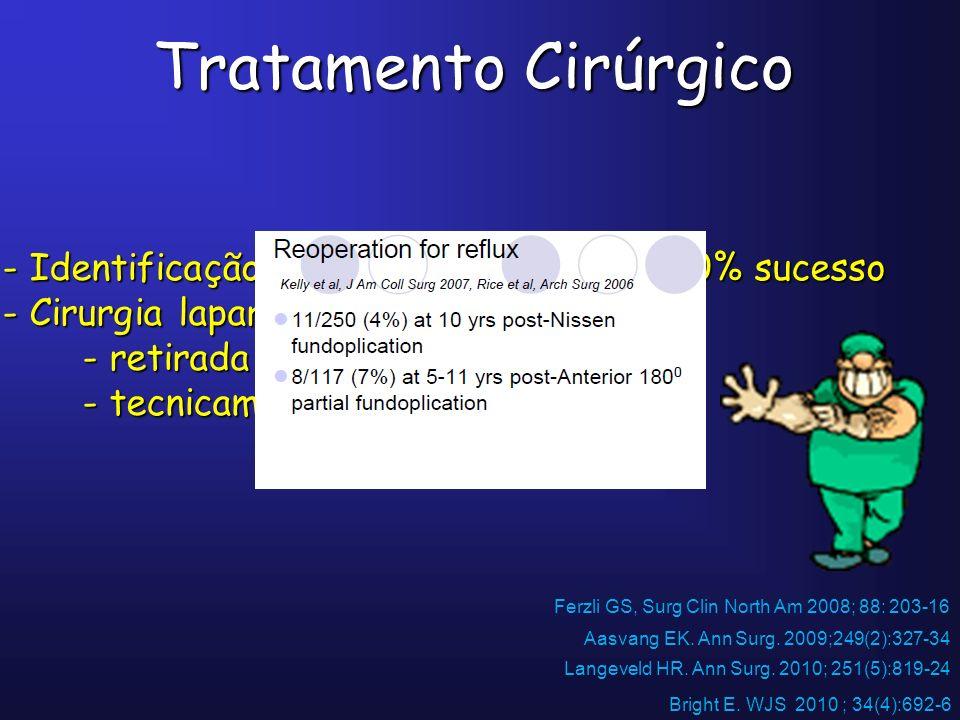 Tratamento Cirúrgico Identificação e ressecção neuromas 80% sucesso