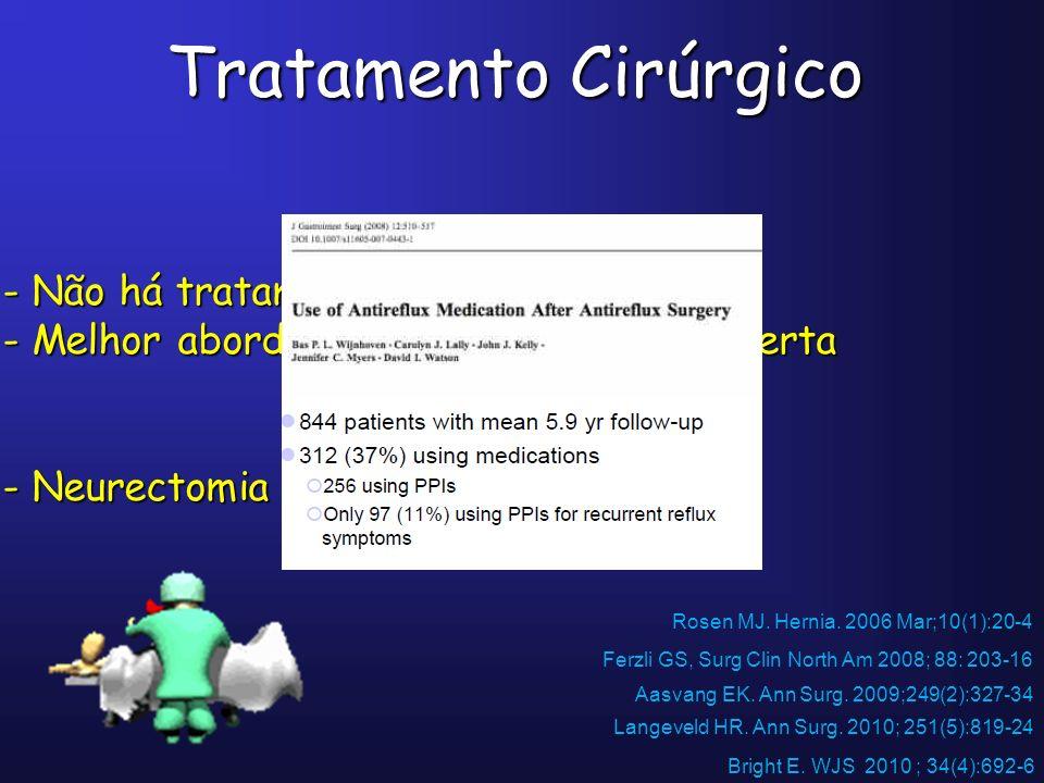Tratamento Cirúrgico Não há tratamento ideal !!!!!!!!!!!!