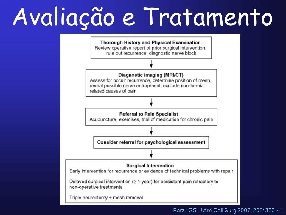 Avaliação e Tratamento
