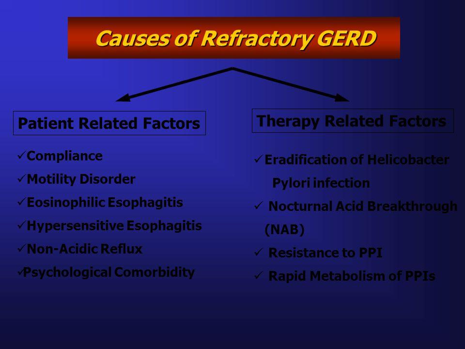 Causes of Refractory GERD