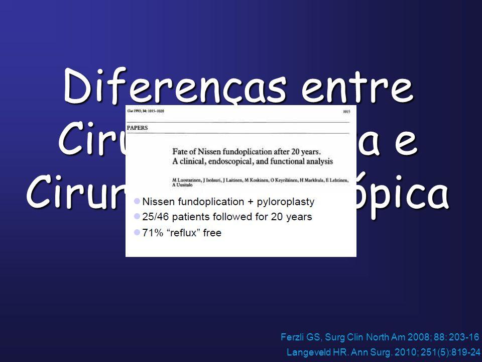 Diferenças entre Cirurgia Aberta e Cirurgia Endoscópica